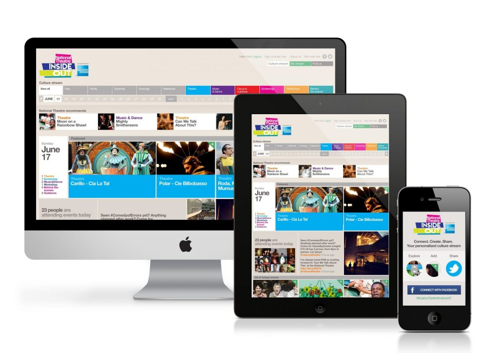 The Importance of Responsive Design 1