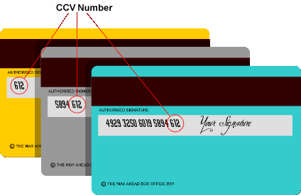 The Magento Discover Card Validation Patch 10