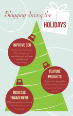 Blogging During the Holidays